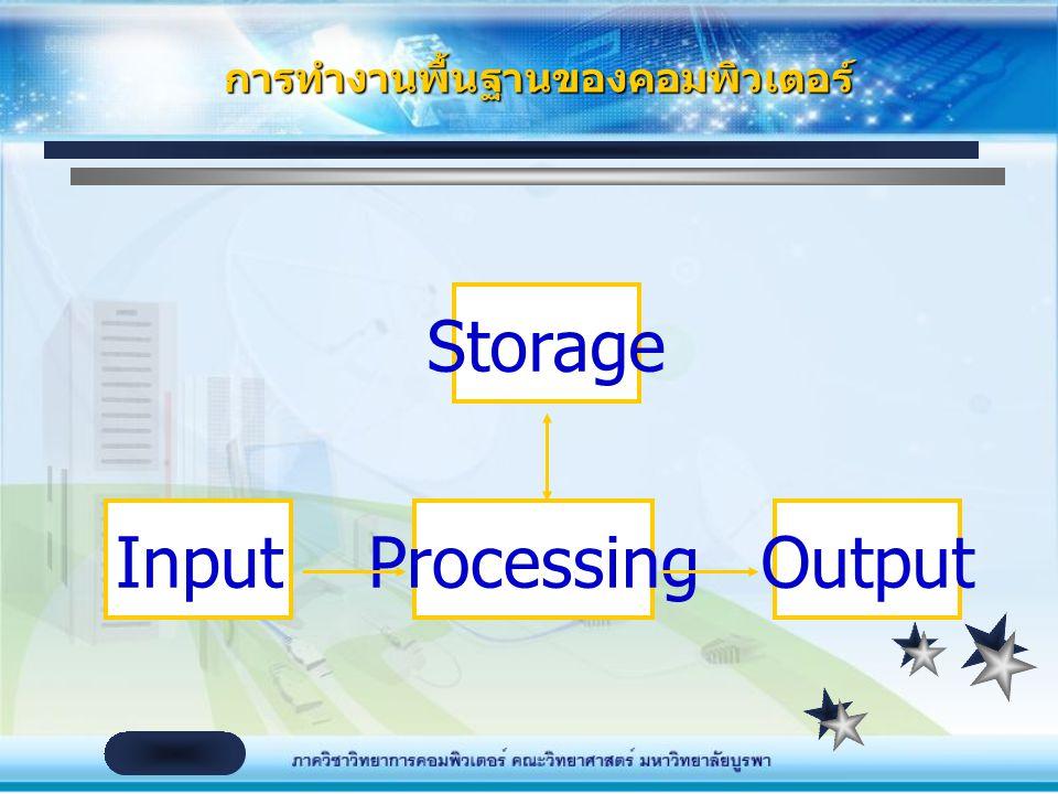 การทำงานพื้นฐานของคอมพิวเตอร์