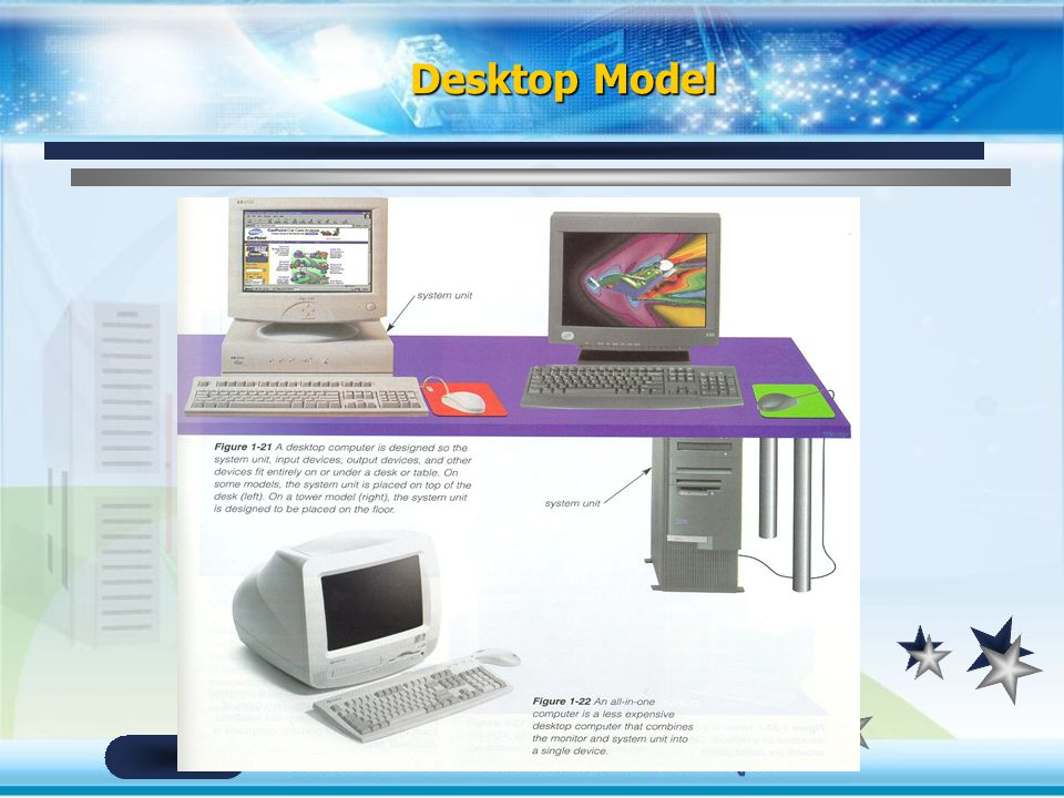 Desktop Model