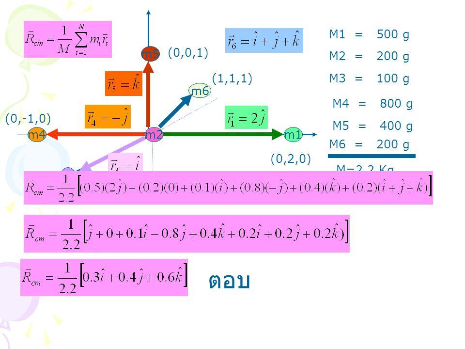ตอบ M1 = 500 g (0,0,1) m5 M2 = 200 g (1,1,1) M3 = 100 g m6 M4 = 800 g