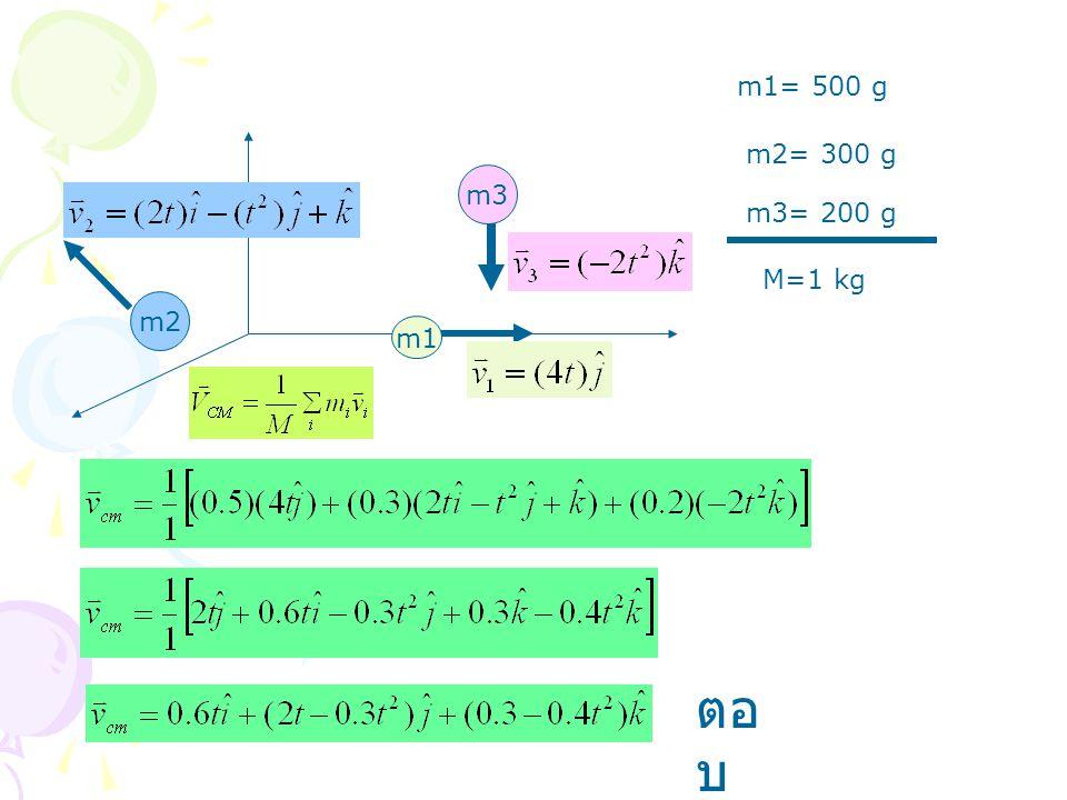 m1= 500 g m2= 300 g m3 m3= 200 g M=1 kg m2 m1 ตอบ