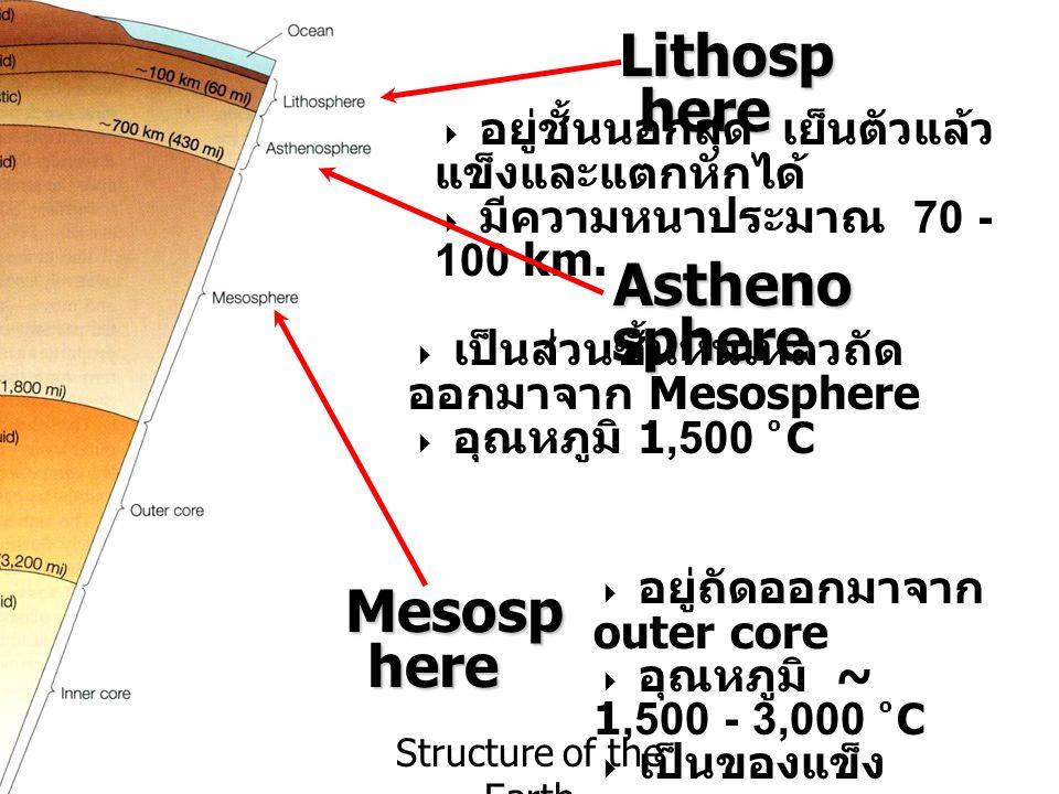 Lithosphere Asthenosphere Mesosphere