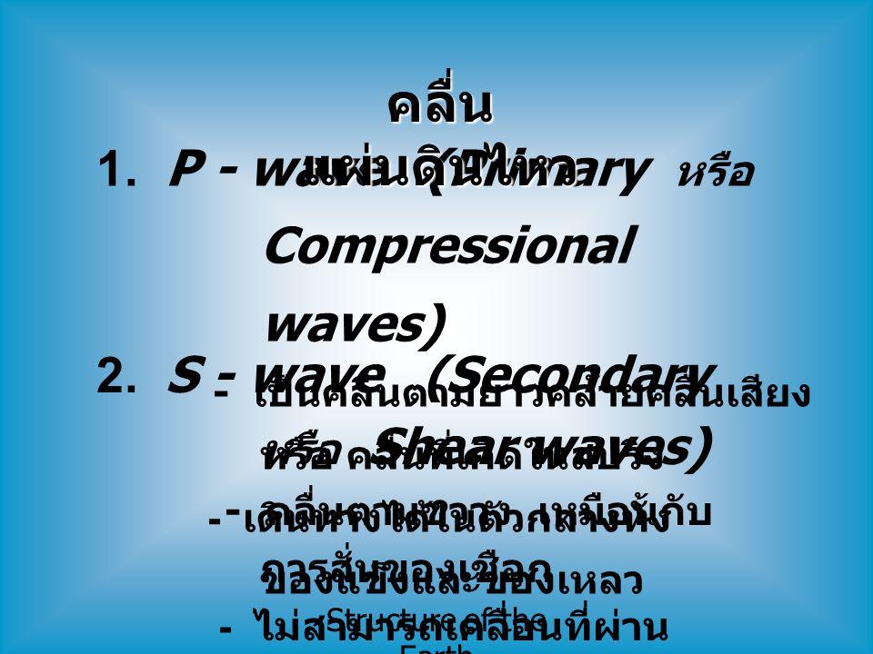 คลื่นแผ่นดินไหว 1. P - wave (Primary หรือ Compressional waves)