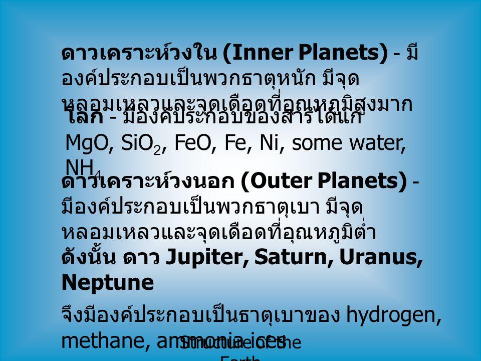 โลก - มีองค์ประกอบของสารได้แก่ MgO, SiO2, FeO, Fe, Ni, some water, NH4