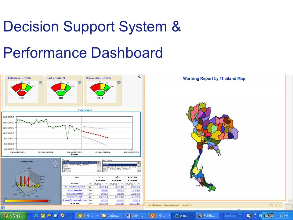 Decision Support System &