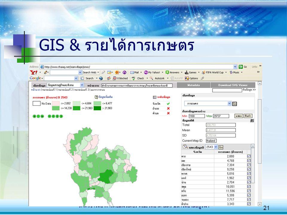 GIS & รายได้การเกษตร