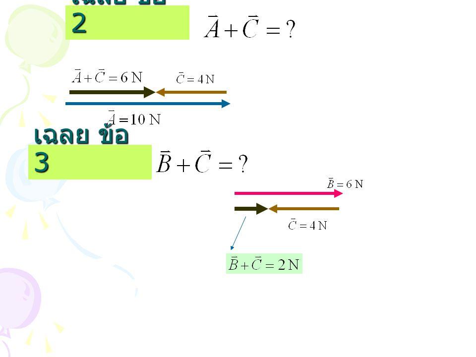 เฉลย ข้อ 2 เฉลย ข้อ 3