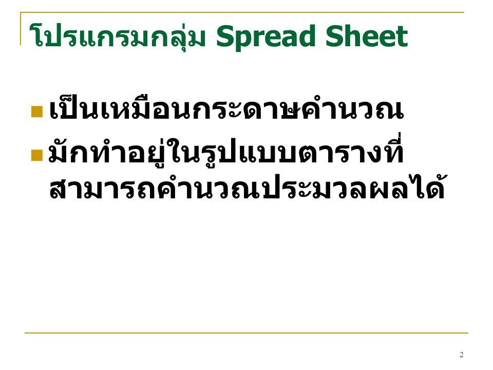 โปรแกรมกลุ่ม Spread Sheet