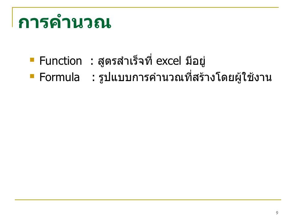 การคำนวณ Function : สูตรสำเร็จที่ excel มีอยู่