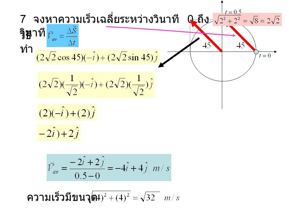 7 จงหาความเร็วเฉลี่ยระหว่างวินาที 0 ถึง วินาที 0.5