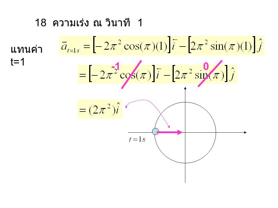 18 ความเร่ง ณ วินาที 1 แทนค่า t=1 -1