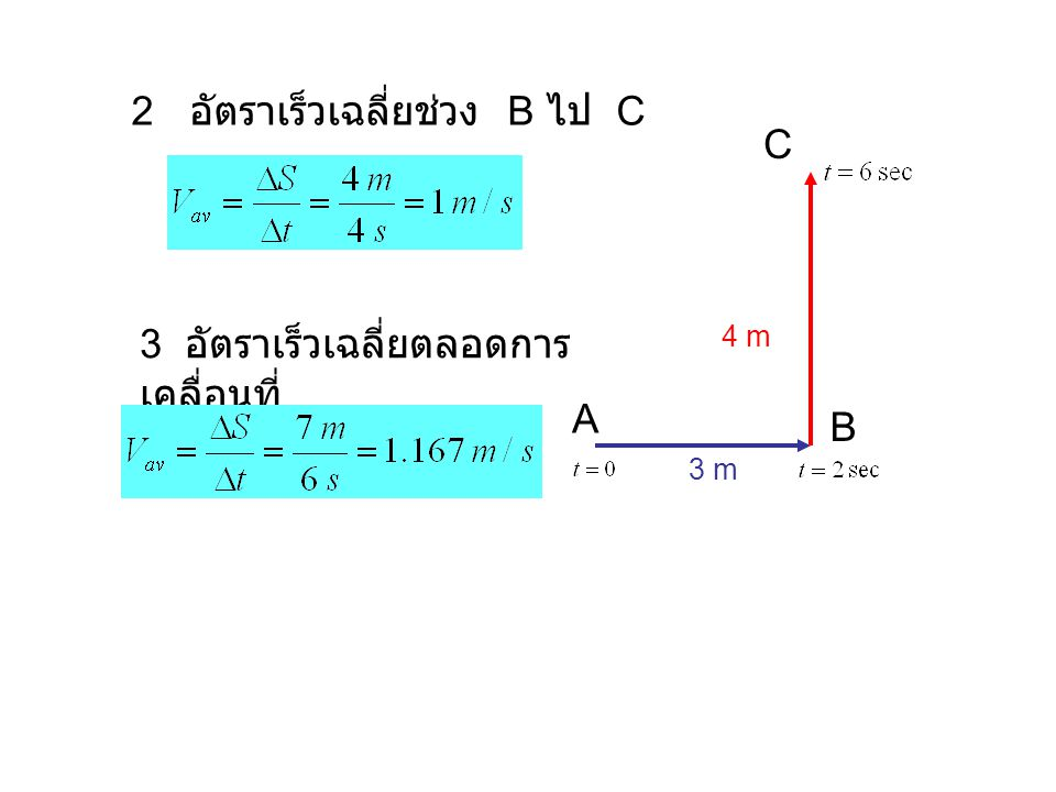 2 อัตราเร็วเฉลี่ยช่วง B ไป C C