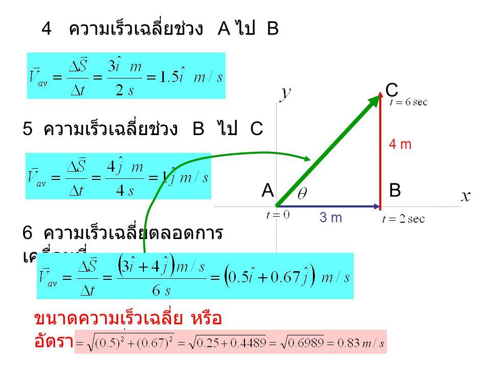4 ความเร็วเฉลี่ยช่วง A ไป B