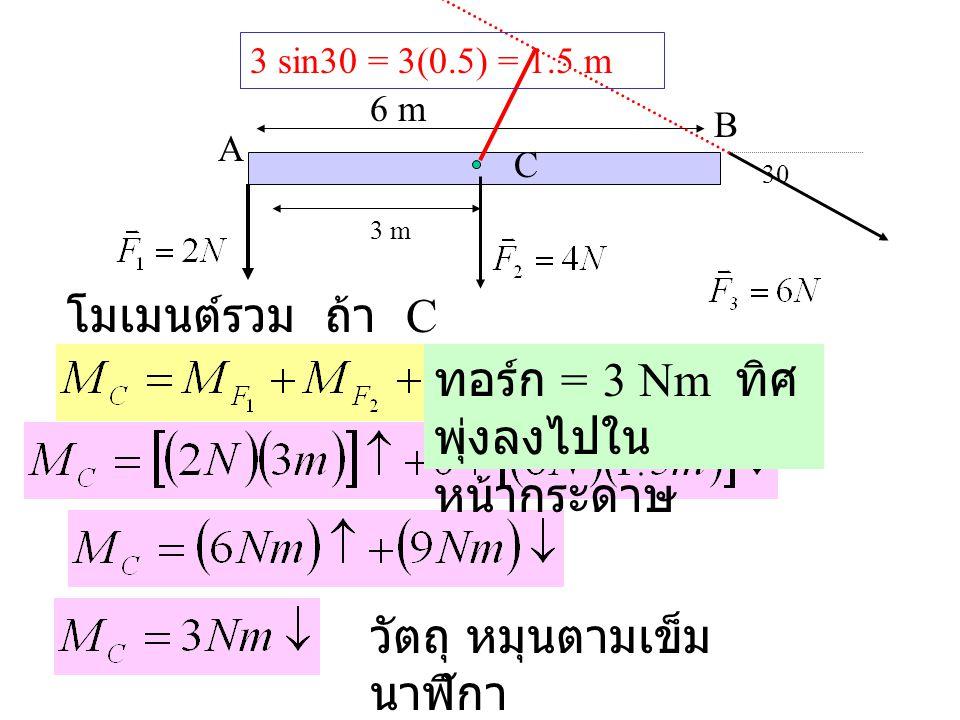 โมเมนต์รวม ถ้า C เป็นจุดหมุน ทอร์ก = 3 Nm ทิศพุ่งลงไปในหน้ากระดาษ