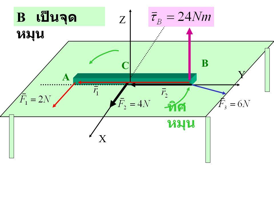 B เป็นจุดหมุน Z B C Y A ทิศหมุน X
