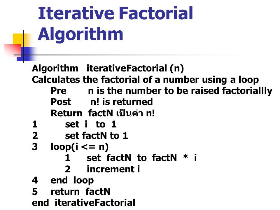 Iterative Factorial Algorithm