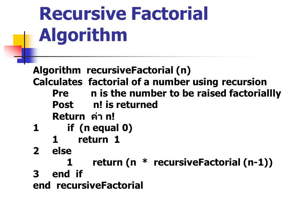 Recursive Factorial Algorithm