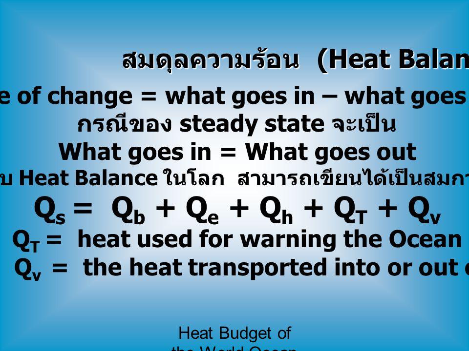 Qs = Qb + Qe + Qh + QT + Qv สมดุลความร้อน (Heat Balance)