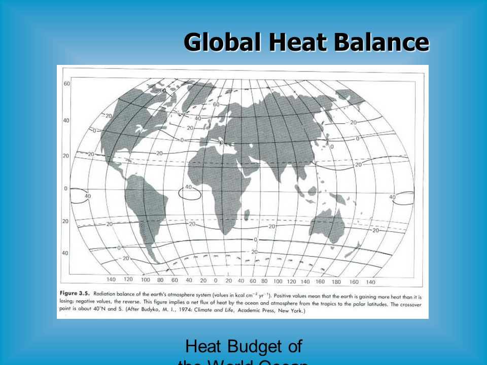 Heat Budget of the World Ocean