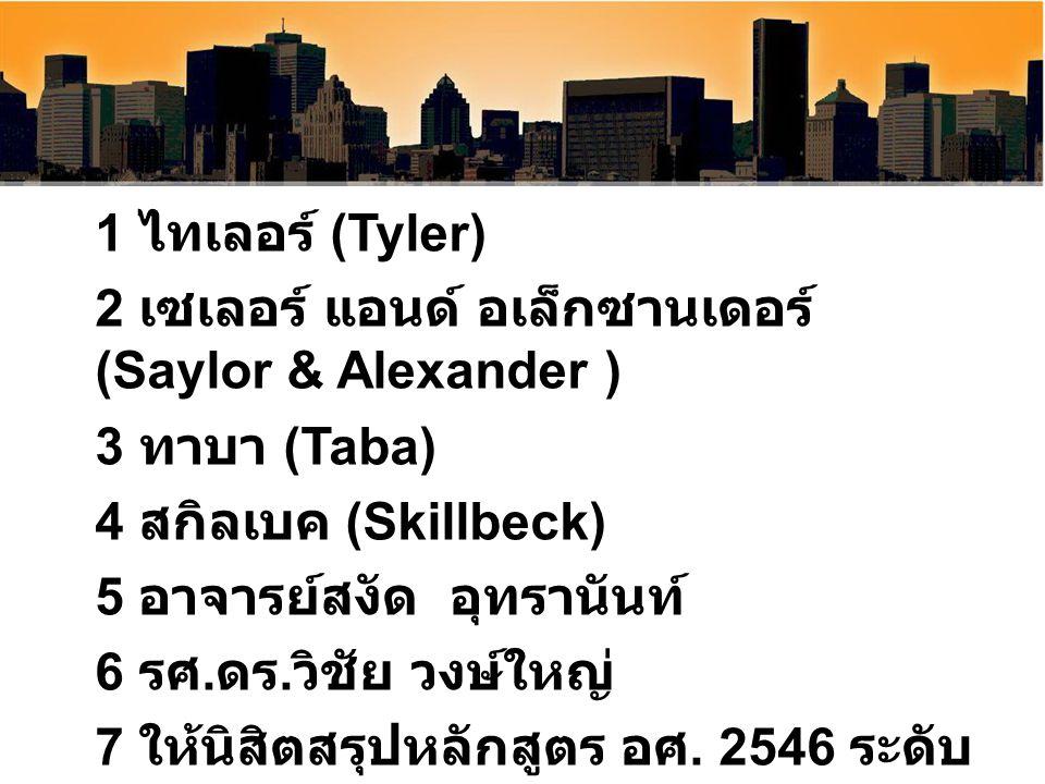 1 ไทเลอร์ (Tyler) 2 เซเลอร์ แอนด์ อเล็กซานเดอร์ (Saylor & Alexander ) 3 ทาบา (Taba) 4 สกิลเบค (Skillbeck)