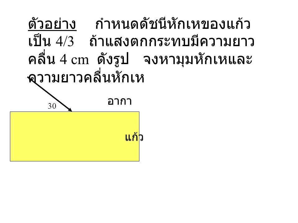 ตัวอย่าง กำหนดดัชนีหักเหของแก้ว เป็น 4/3 ถ้าแสงตกกระทบมีความยาวคลื่น 4 cm ดังรูป จงหามุมหักเหและความยาวคลื่นหักเห