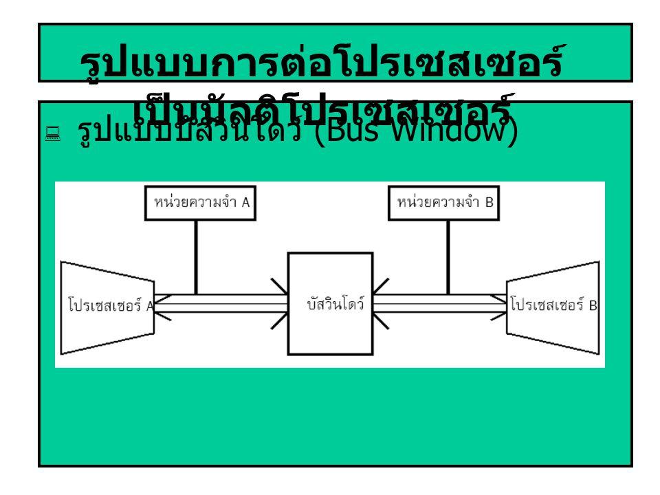 รูปแบบการต่อโปรเซสเซอร์เป็นมัลติโปรเซสเซอร์