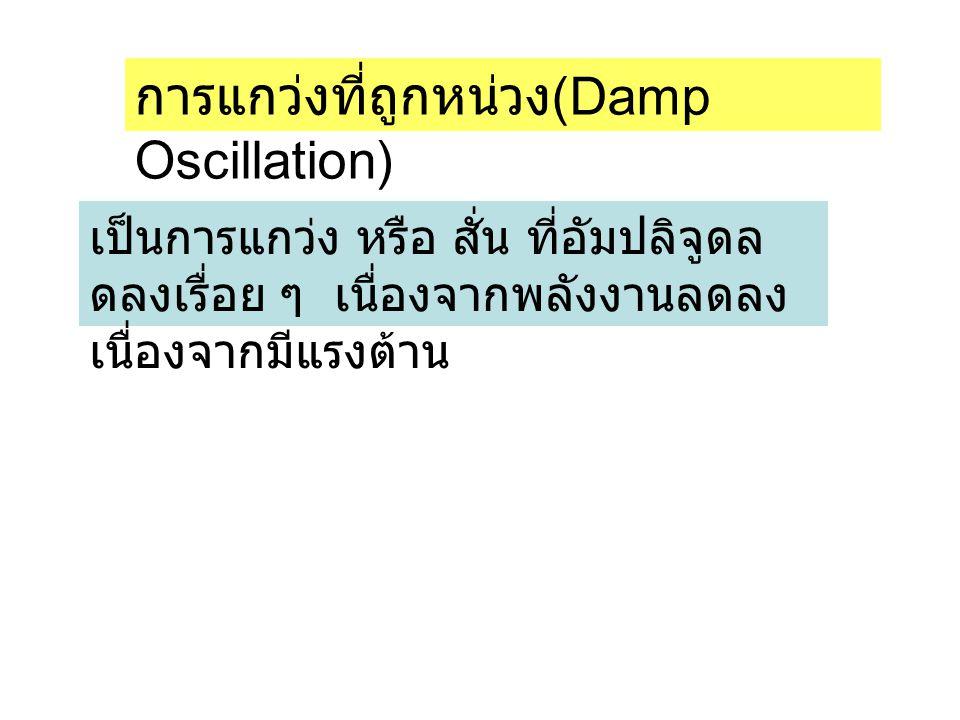 การแกว่งที่ถูกหน่วง(Damp Oscillation)