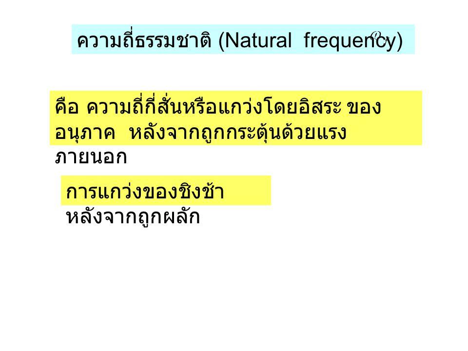 ความถี่ธรรมชาติ (Natural frequency)