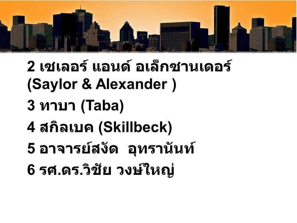 2 เซเลอร์ แอนด์ อเล็กซานเดอร์ (Saylor & Alexander )
