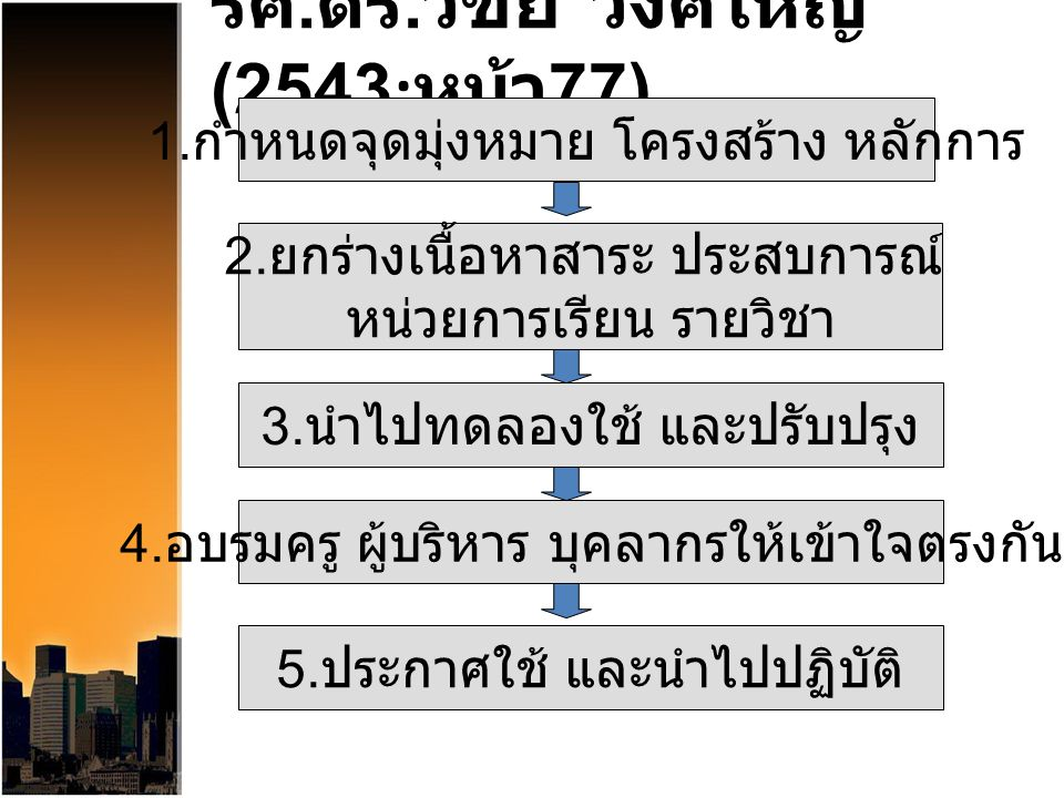 รศ.ดร.วิชัย วงศ์ใหญ่ (2543:หน้า77)