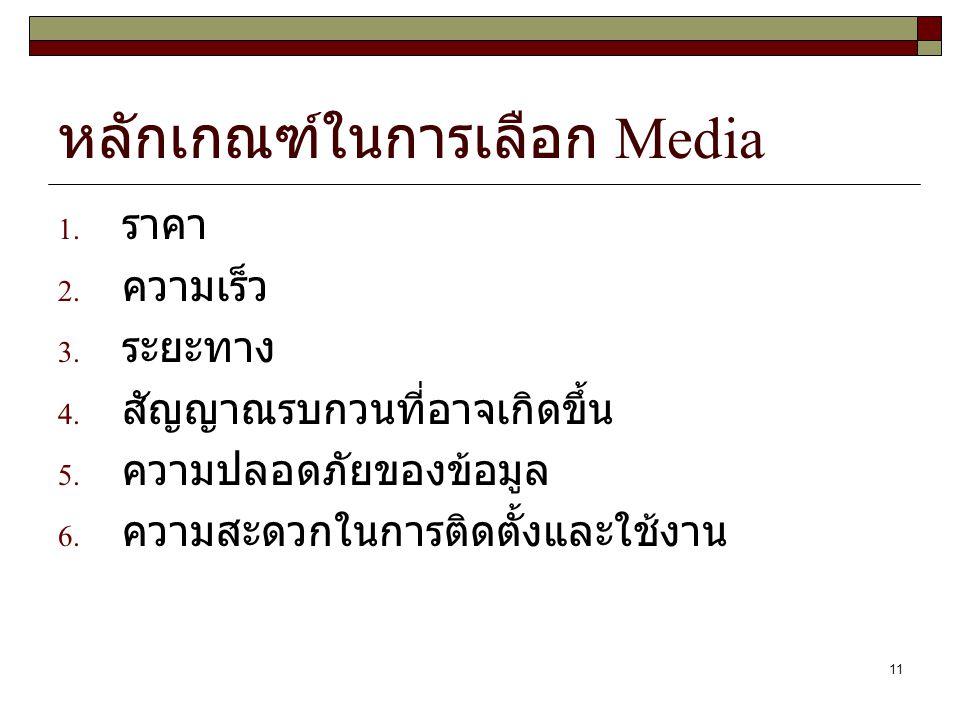 หลักเกณฑ์ในการเลือก Media