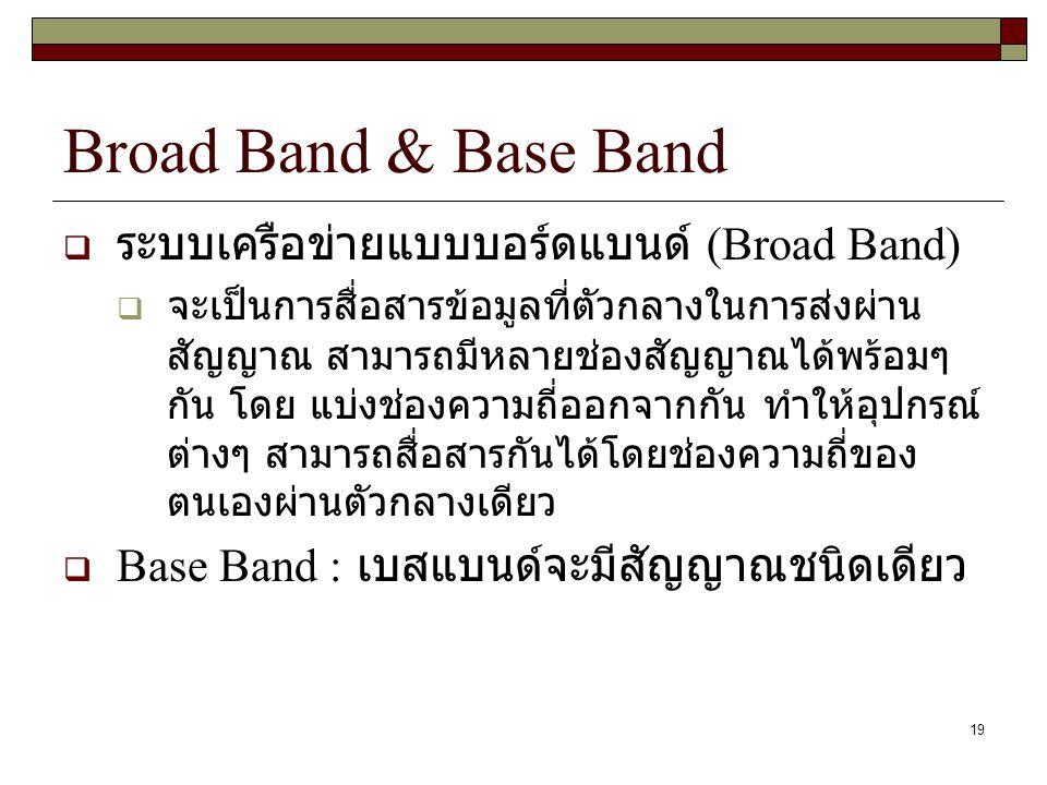 Broad Band & Base Band ระบบเครือข่ายแบบบอร์ดแบนด์ (Broad Band)