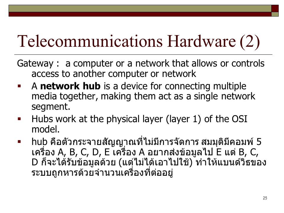 Telecommunications Hardware (2)