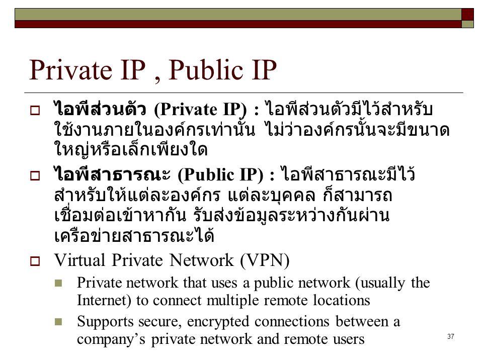Private IP , Public IP ไอพีส่วนตัว (Private IP) : ไอพีส่วนตัวมีไว้สำหรับใช้งานภายในองค์กรเท่านั้น ไม่ว่าองค์กรนั้นจะมีขนาดใหญ่หรือเล็กเพียงใด.