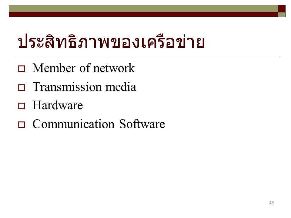 ประสิทธิภาพของเครือข่าย
