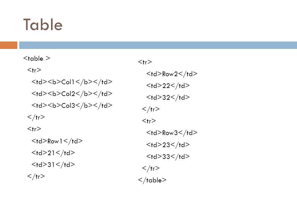 Table <table > <tr> <td><b>Col1</b></td> <td><b>Col2</b></td> <td><b>Col3</b></td> </tr> <td>Row1</td> <td>21</td> <td>31</td>