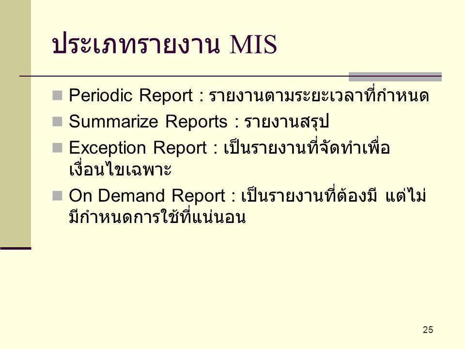 ประเภทรายงาน MIS Periodic Report : รายงานตามระยะเวลาที่กำหนด