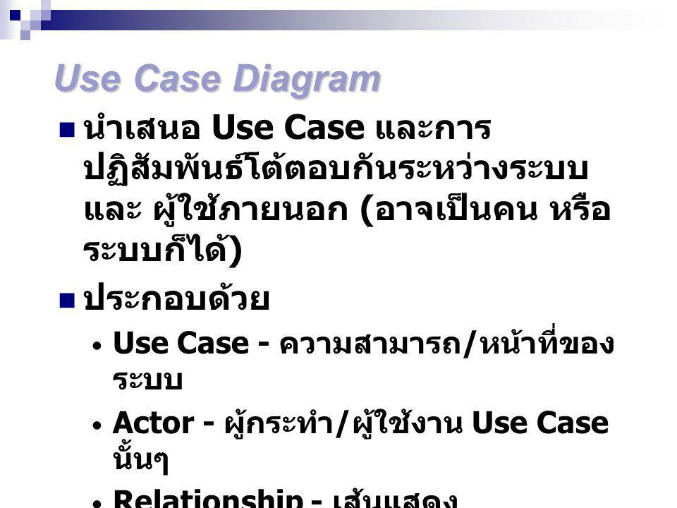 Use Case Diagram นำเสนอ Use Case และการปฏิสัมพันธ์โต้ตอบกันระหว่างระบบ และ ผู้ใช้ภายนอก (อาจเป็นคน หรือระบบก็ได้)
