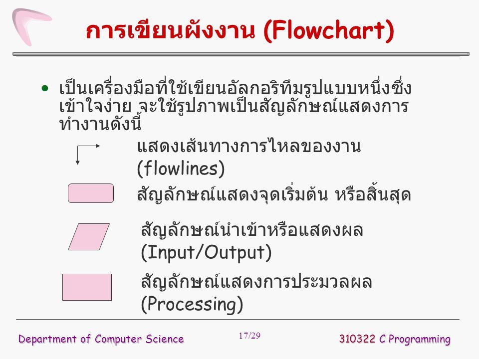 การเขียนผังงาน (Flowchart)