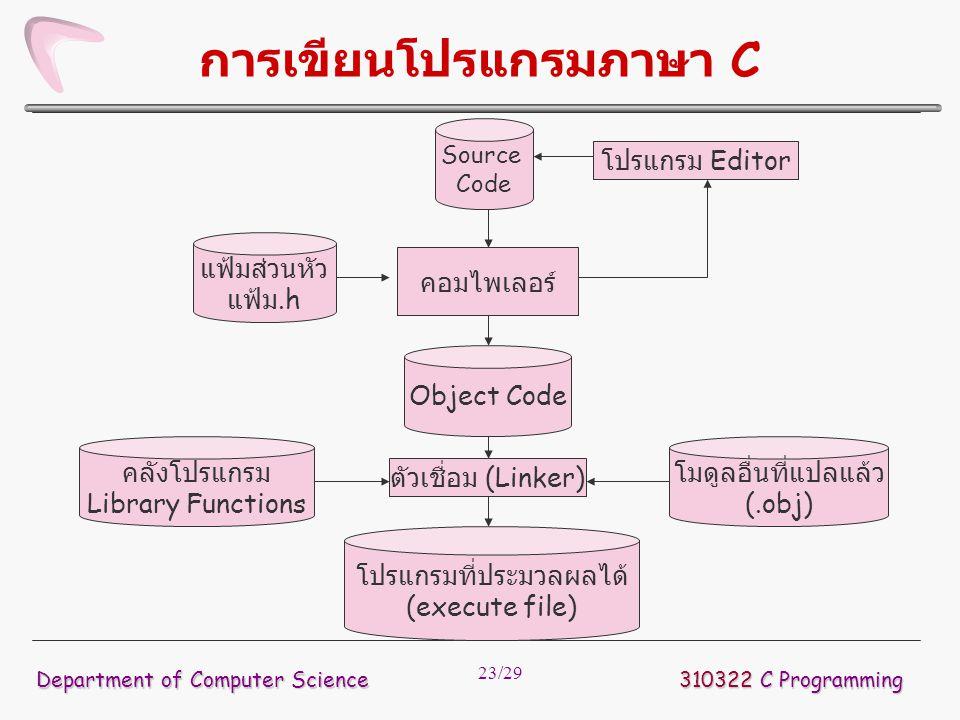 การเขียนโปรแกรมภาษา C