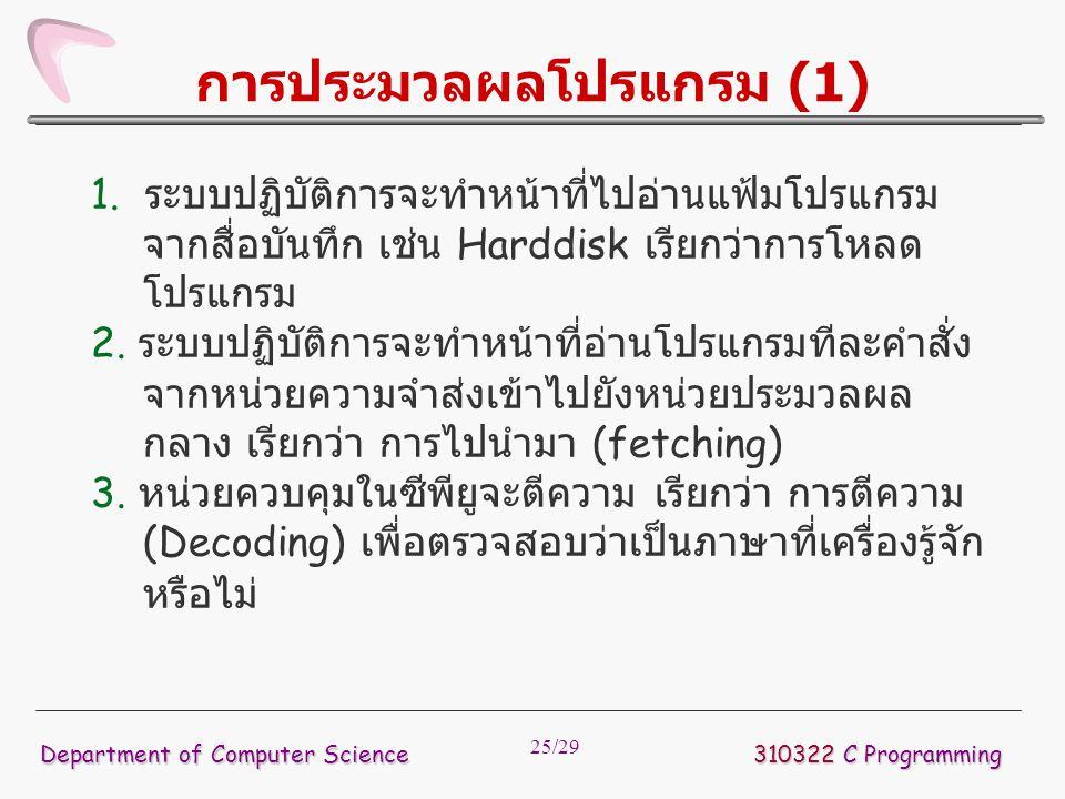 การประมวลผลโปรแกรม (1)