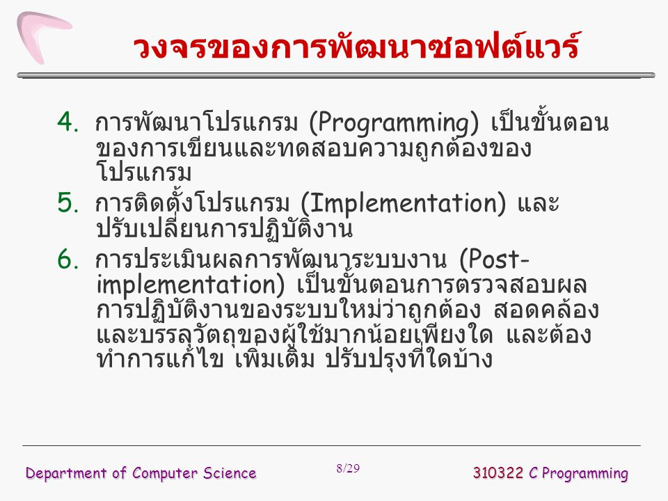 วงจรของการพัฒนาซอฟต์แวร์