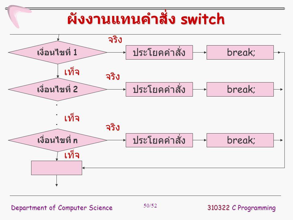 ผังงานแทนคำสั่ง switch
