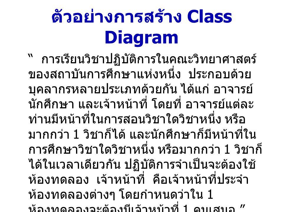 ตัวอย่างการสร้าง Class Diagram