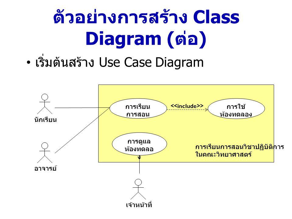 ตัวอย่างการสร้าง Class Diagram (ต่อ)