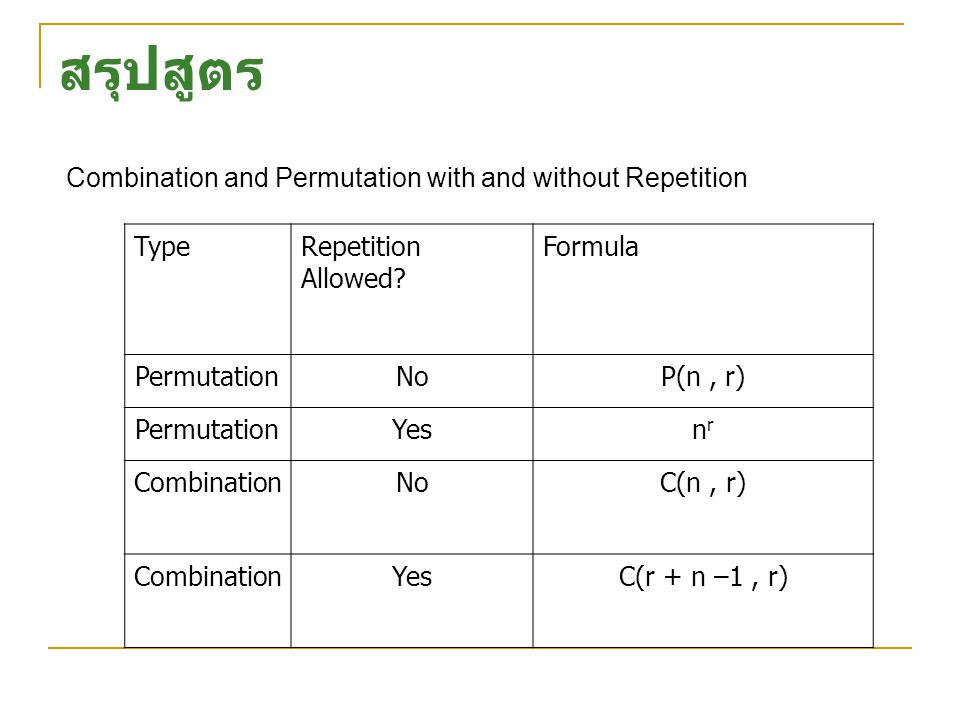 สรุปสูตร Combination and Permutation with and without Repetition Type