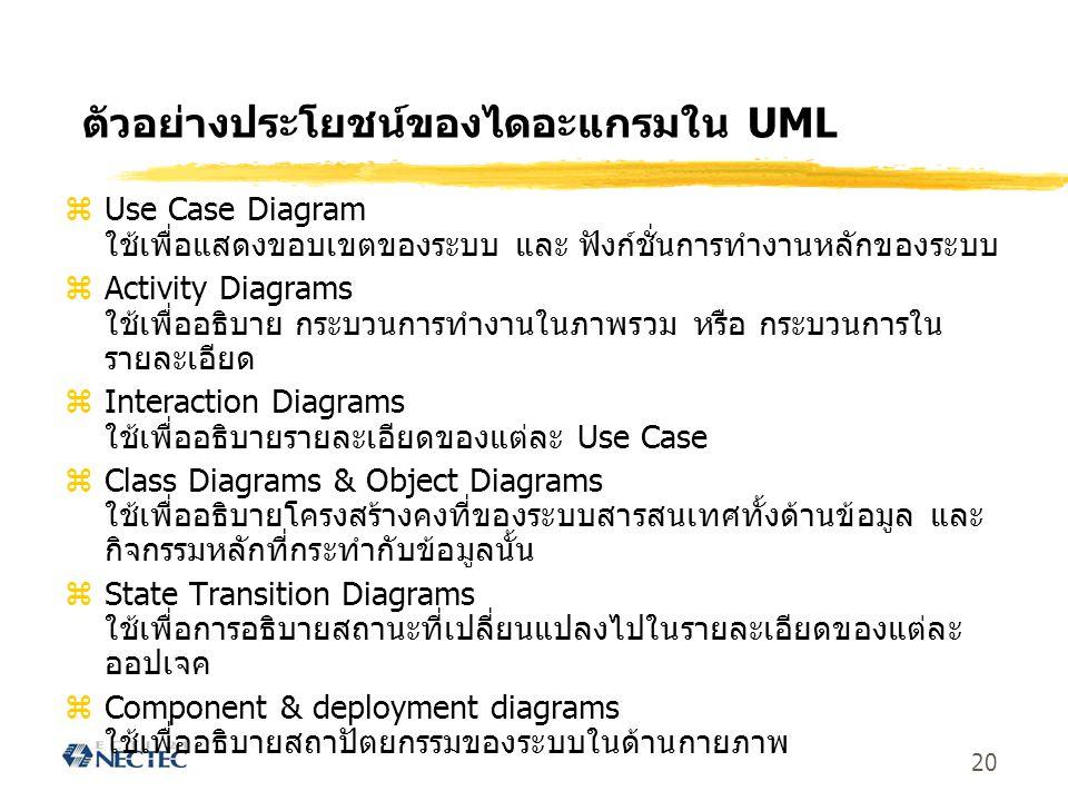 ตัวอย่างประโยชน์ของไดอะแกรมใน UML