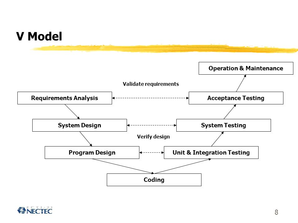 V Model Operation & Maintenance Requirements Analysis