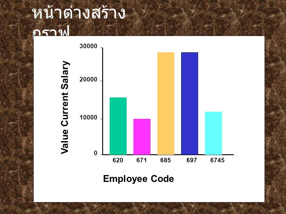 หน้าต่างสร้างกราฟ Value Current Salary Employee Code 30000 20000 10000