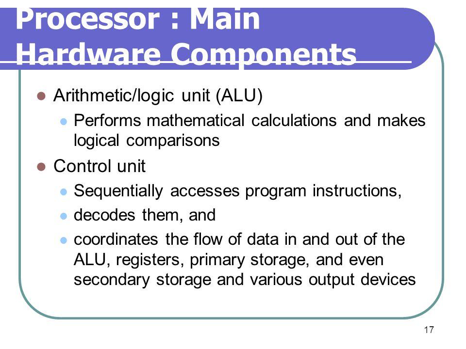 Processor : Main Hardware Components