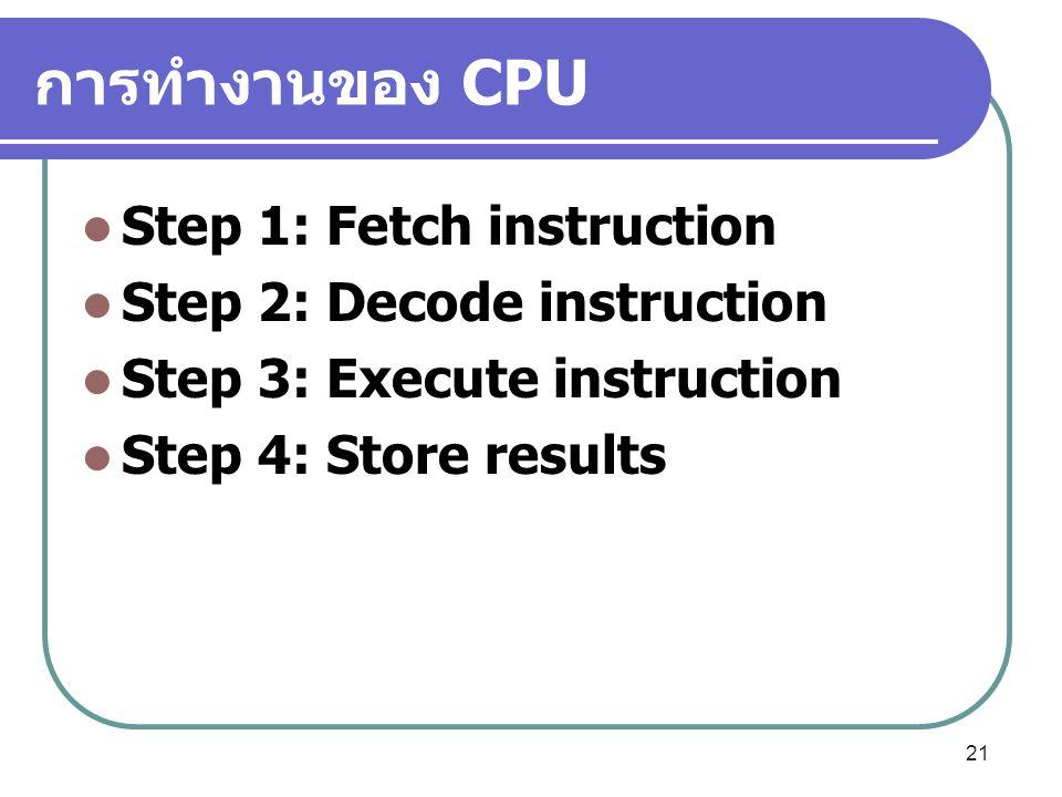 การทำงานของ CPU Step 1: Fetch instruction Step 2: Decode instruction